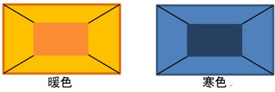 色の心理的効果(暖色と寒色の進出・後退)の図