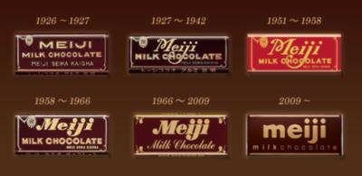 明治ミルクチョコレートパッケージの変遷